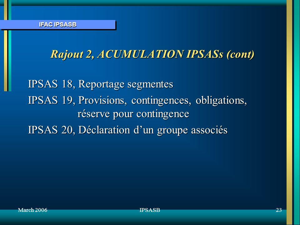 IFAC IPSASB March 200623IPSASB Rajout 2, ACUMULATION IPSASs (cont) IPSAS 18, Reportage segmentes IPSAS 19, Provisions, contingences, obligations, réserve pour contingence IPSAS 20, Déclaration dun groupe associés