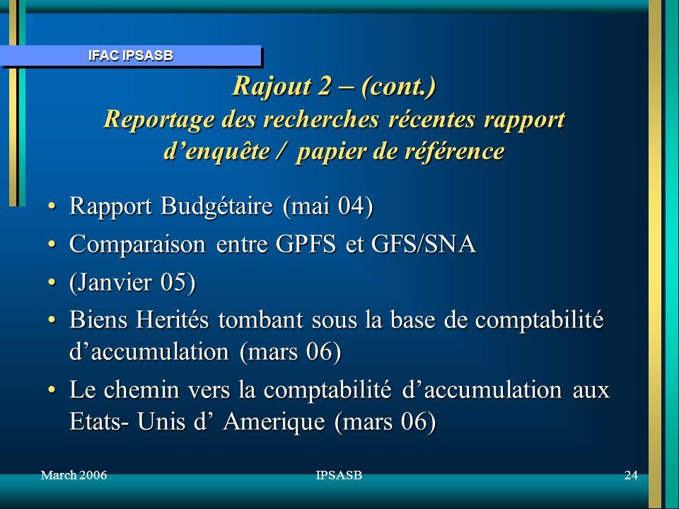 IFAC IPSASB March 200624IPSASB Rajout 2 – (cont.) Reportage des recherches récentes rapport denquête / papier de référence Rapport Budgétaire (mai 04)Rapport Budgétaire (mai 04) Comparaison entre GPFS et GFS/SNAComparaison entre GPFS et GFS/SNA (Janvier 05)(Janvier 05) Biens Herités tombant sous la base de comptabilité daccumulation (mars 06)Biens Herités tombant sous la base de comptabilité daccumulation (mars 06) Le chemin vers la comptabilité daccumulation aux Etats- Unis d Amerique (mars 06)Le chemin vers la comptabilité daccumulation aux Etats- Unis d Amerique (mars 06)