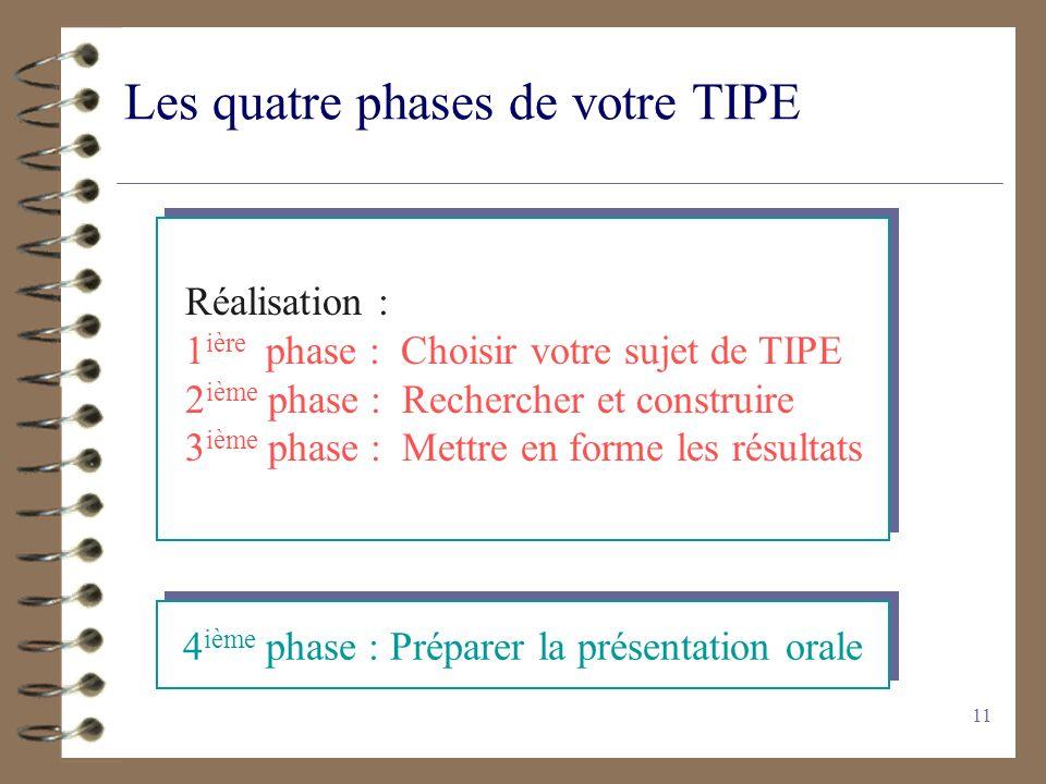 11 Les quatre phases de votre TIPE Réalisation : 1 ière phase : Choisir votre sujet de TIPE 2 ième phase : Rechercher et construire 3 ième phase : Mettre en forme les résultats 4 ième phase : Préparer la présentation orale