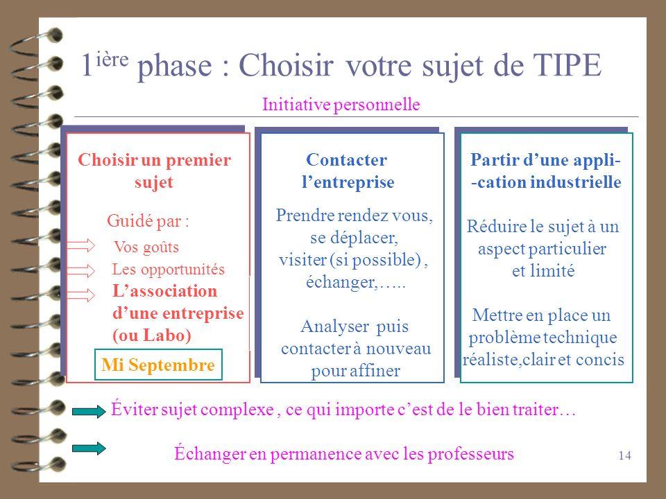 14 1 ière phase : Choisir votre sujet de TIPE Initiative personnelle Choisir un premier sujet Guidé par : Les opportunités Vos goûts Lassociation dune