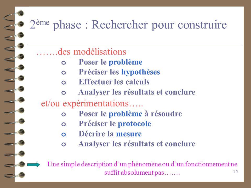 15 2 ème phase : Rechercher pour construire …….des modélisations o Poser le problème o Préciser les hypothèses o Effectuer les calculs o Analyser les résultats et conclure et/ou expérimentations…..