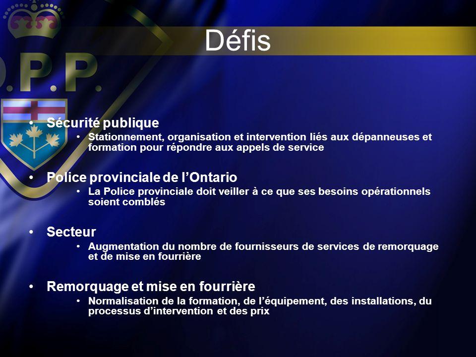 Défis Sécurité publique Stationnement, organisation et intervention liés aux dépanneuses et formation pour répondre aux appels de service Police provi