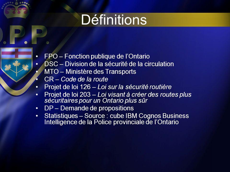 Définitions FPO – Fonction publique de lOntario DSC – Division de la sécurité de la circulation MTO – Ministère des Transports CR – Code de la route P
