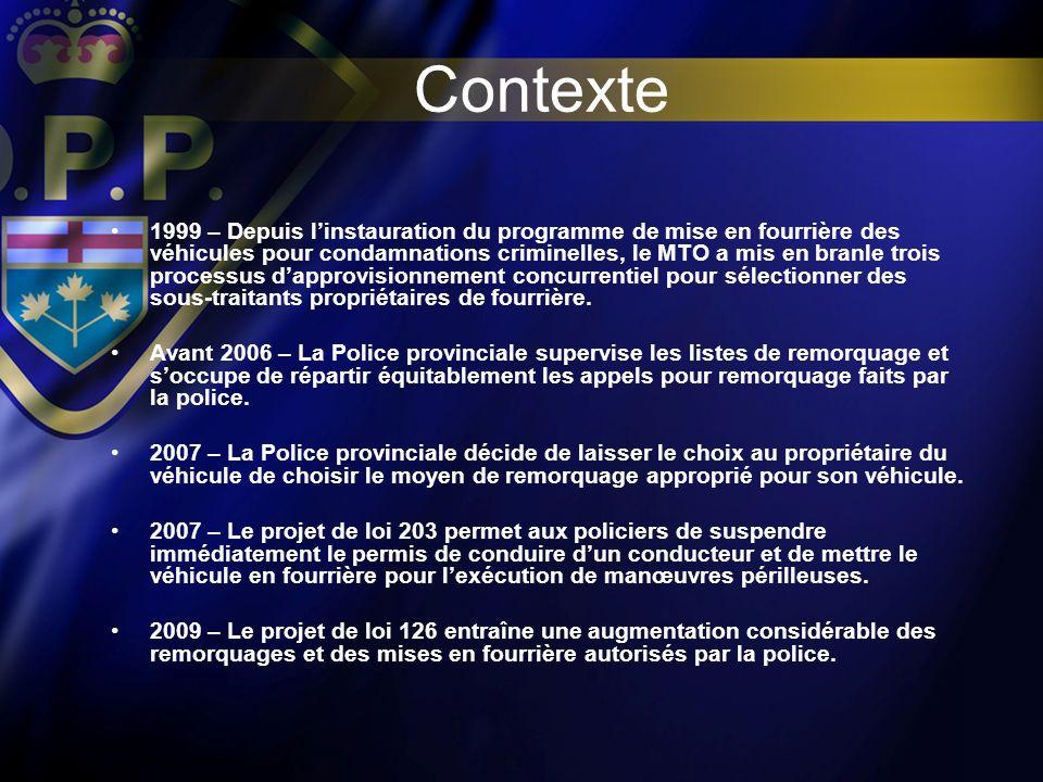 Contexte 1999 – Depuis linstauration du programme de mise en fourrière des véhicules pour condamnations criminelles, le MTO a mis en branle trois proc