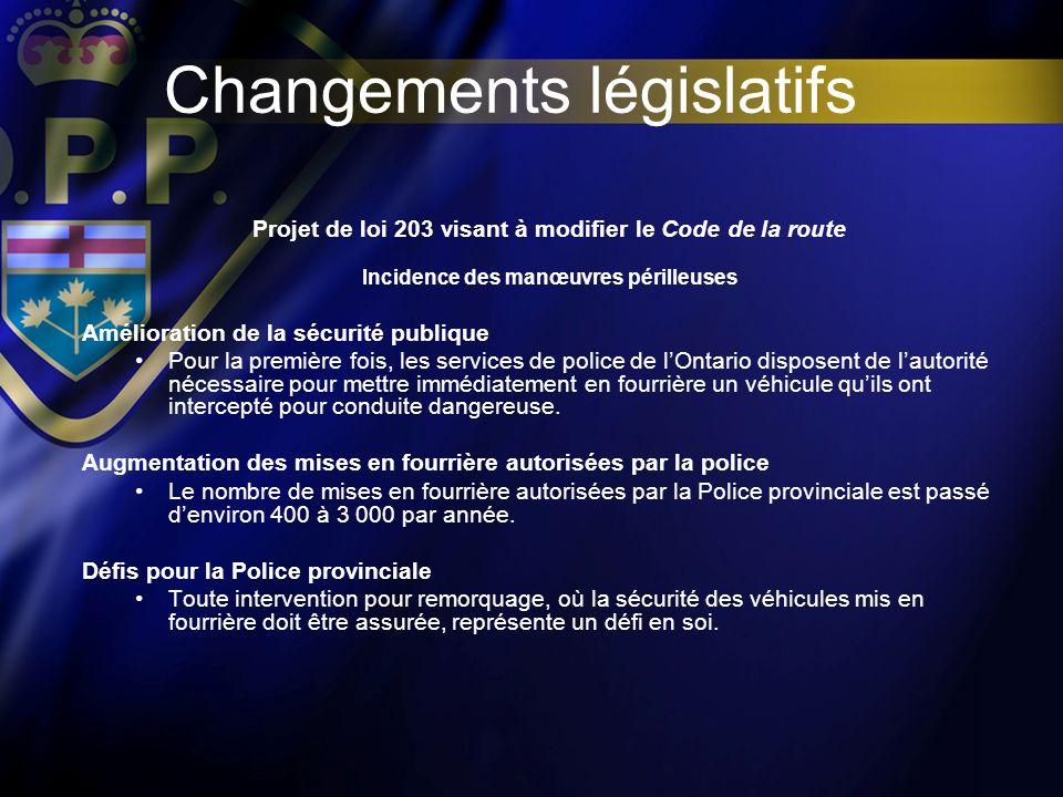 Changements législatifs Projet de loi 203 visant à modifier le Code de la route Incidence des manœuvres périlleuses Amélioration de la sécurité publiq