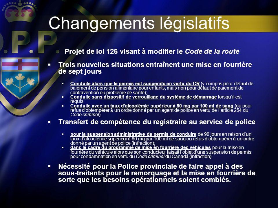 Changements législatifs Projet de loi 126 visant à modifier le Code de la route Trois nouvelles situations entraînent une mise en fourrière de sept jo