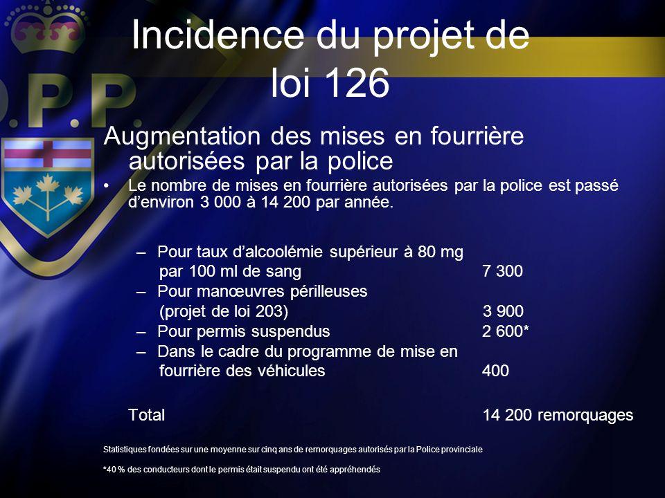 Incidence du projet de loi 126 Augmentation des mises en fourrière autorisées par la police Le nombre de mises en fourrière autorisées par la police e