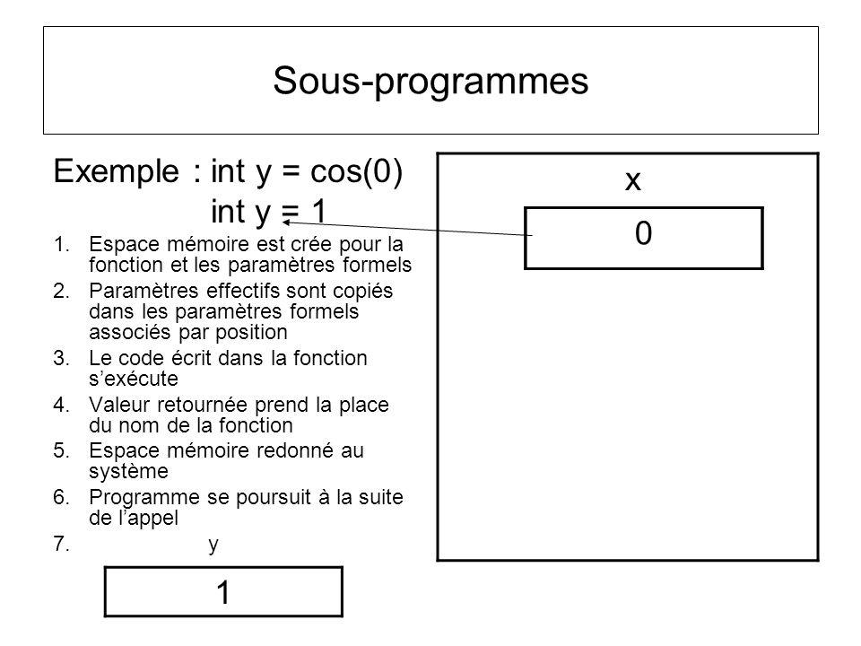 Exemple : int y = cos(0) int y = 1 1.Espace mémoire est crée pour la fonction et les paramètres formels 2.Paramètres effectifs sont copiés dans les pa
