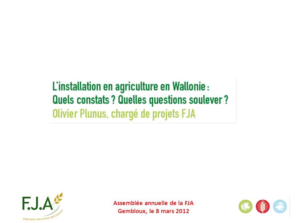 Assemblée annuelle de la FJA Gembloux, le 8 mars 2012 Pyramides des âges (2000 et 2010) de la population agricole wallonne: enseignements Le nombre de jeunes agriculteurs <35 ans ne représente plus que 4.4 % de la population totale agricole en 2010 contre 11 % en 2000 24.8 % (2000) à 11 % (2010) si on prend lévolution du taux des moins de 40 ans.