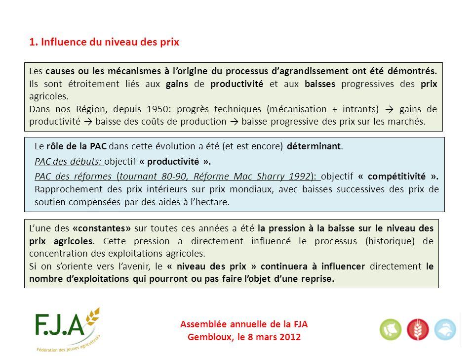Assemblée annuelle de la FJA Gembloux, le 8 mars 2012 Le rôle de la PAC dans cette évolution a été (et est encore) déterminant.