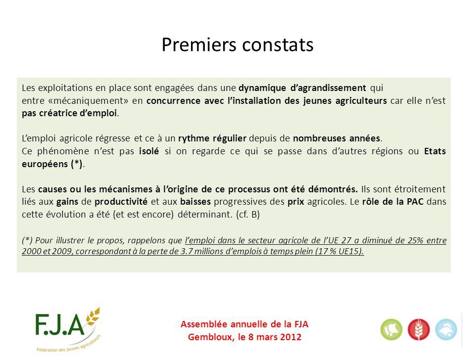 Assemblée annuelle de la FJA Gembloux, le 8 mars 2012 Premiers constats Les exploitations en place sont engagées dans une dynamique dagrandissement qui entre «mécaniquement» en concurrence avec linstallation des jeunes agriculteurs car elle nest pas créatrice demploi.