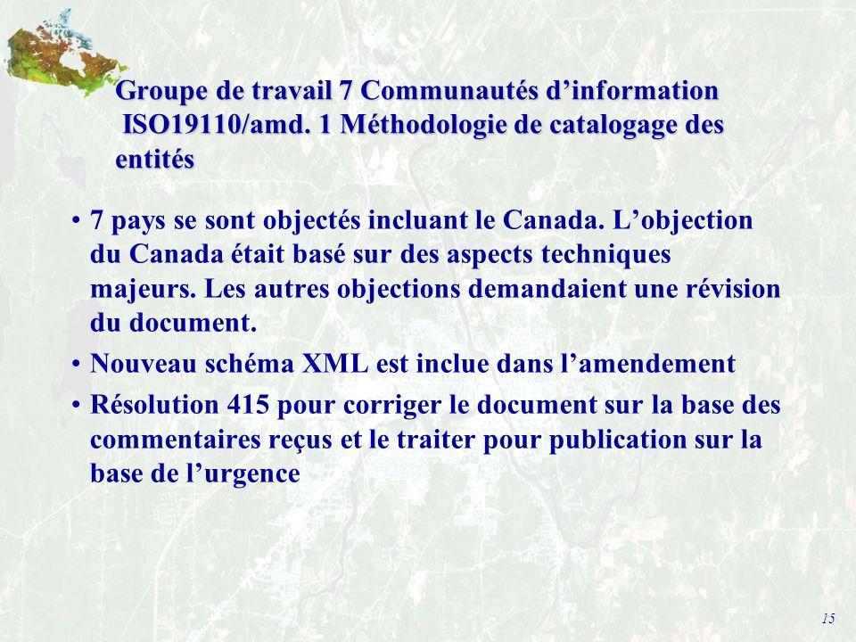15 Groupe de travail 7 Communautés dinformation ISO19110/amd.