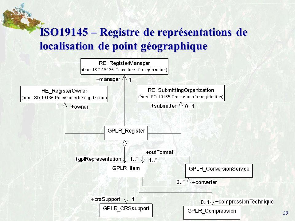 20 ISO19145 – Registre de représentations de localisation de point géographique