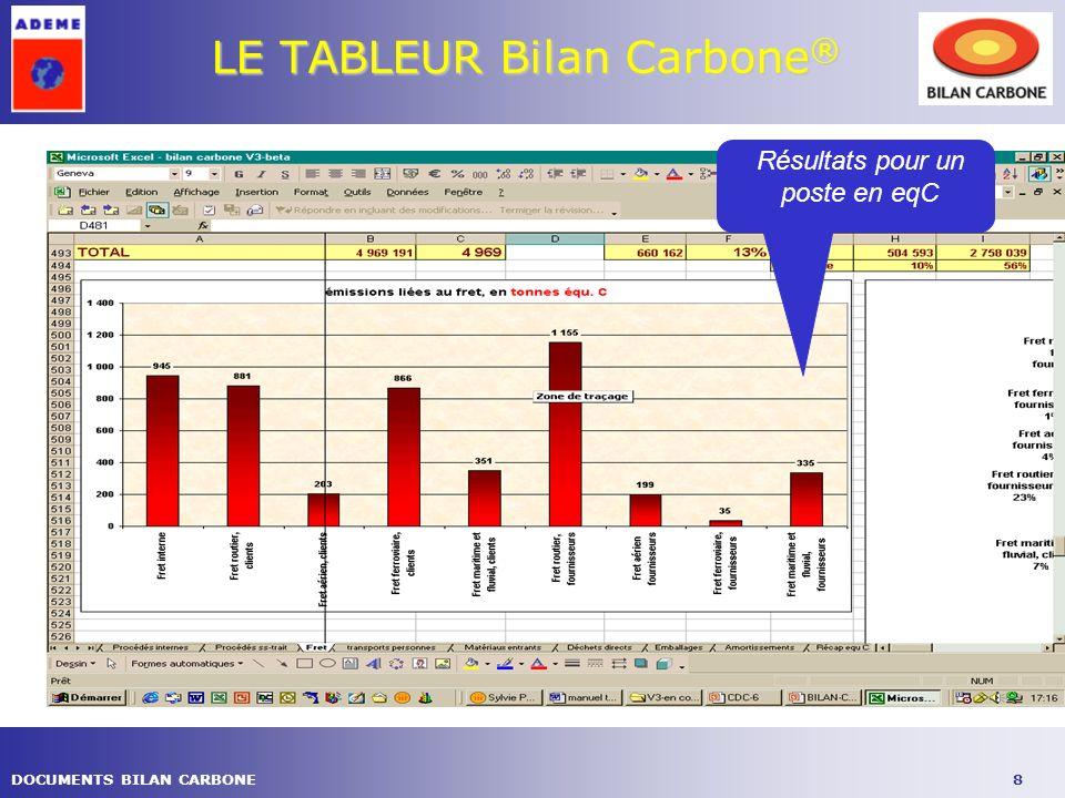 8DOCUMENTS BILAN CARBONE LE TABLEUR Bilan Carbone ® Résultats pour un poste en eqC