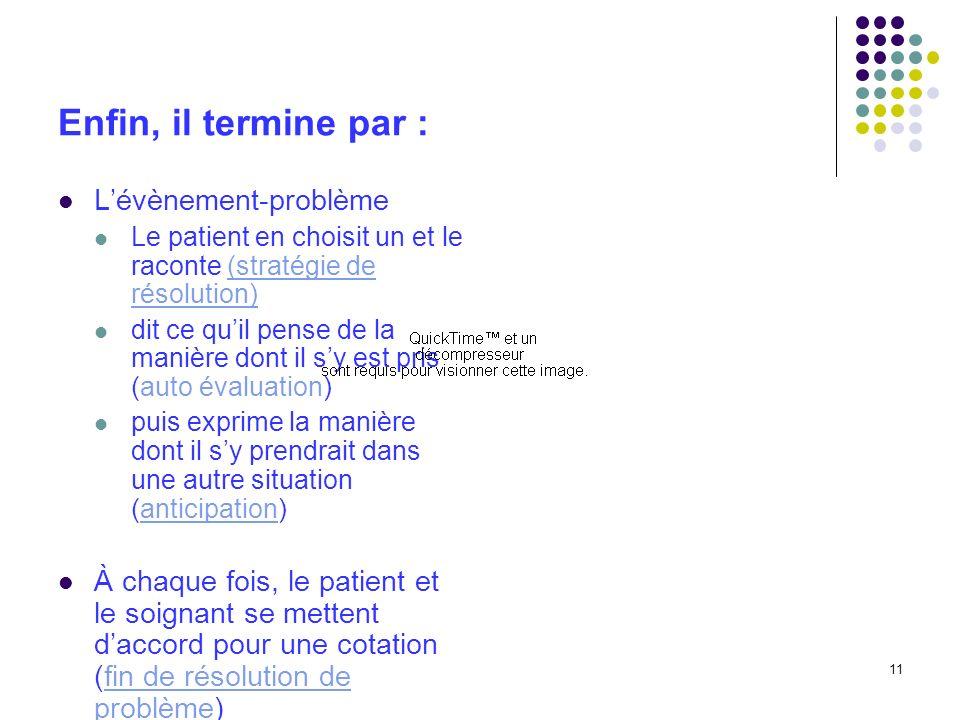 11 Enfin, il termine par : Lévènement-problème Le patient en choisit un et le raconte (stratégie de résolution)(stratégie de résolution) dit ce quil p