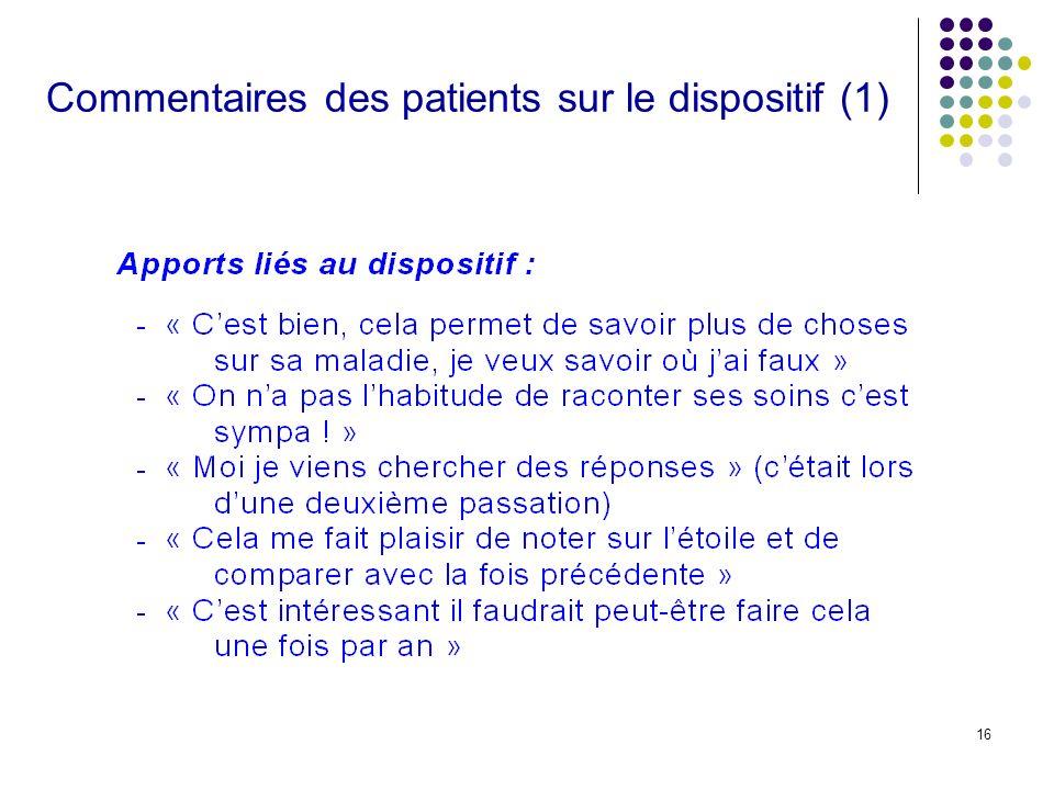 16 Commentaires des patients sur le dispositif (1)