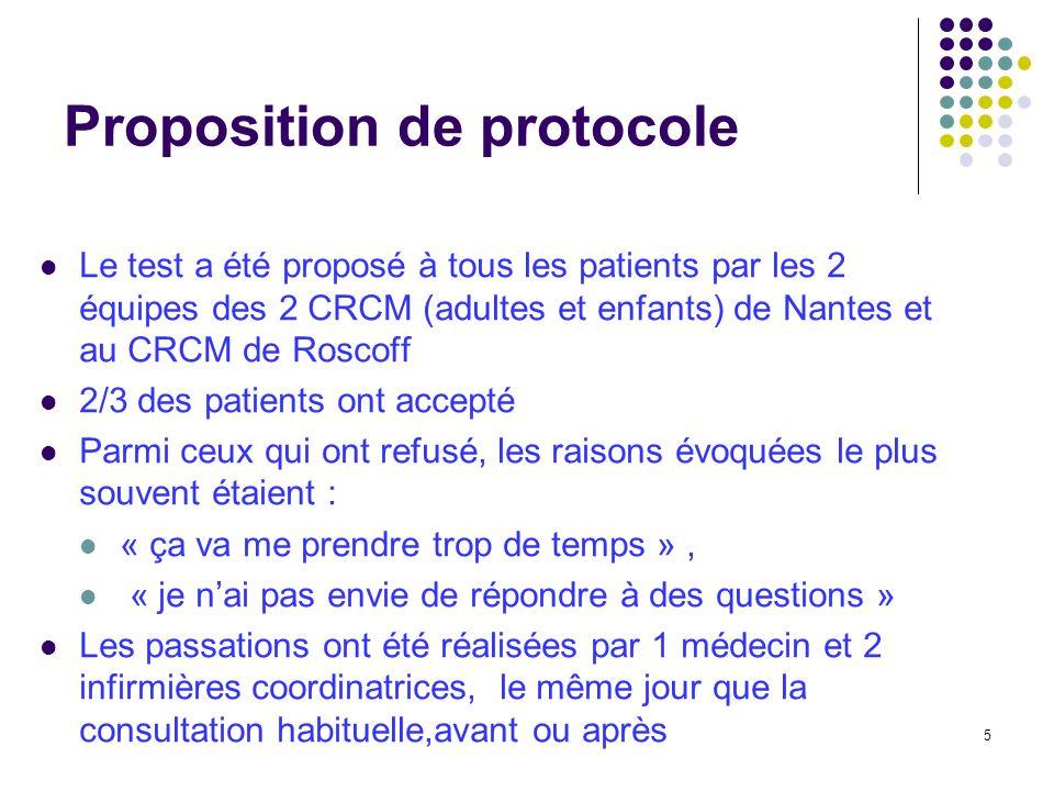 5 Proposition de protocole Le test a été proposé à tous les patients par les 2 équipes des 2 CRCM (adultes et enfants) de Nantes et au CRCM de Roscoff