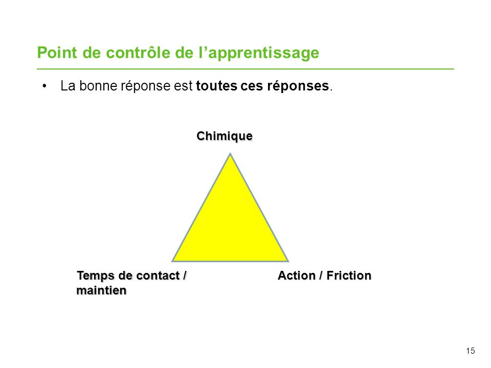15 Point de contrôle de lapprentissage La bonne réponse est toutes ces réponses. Chimique Action / Friction Temps de contact / maintien