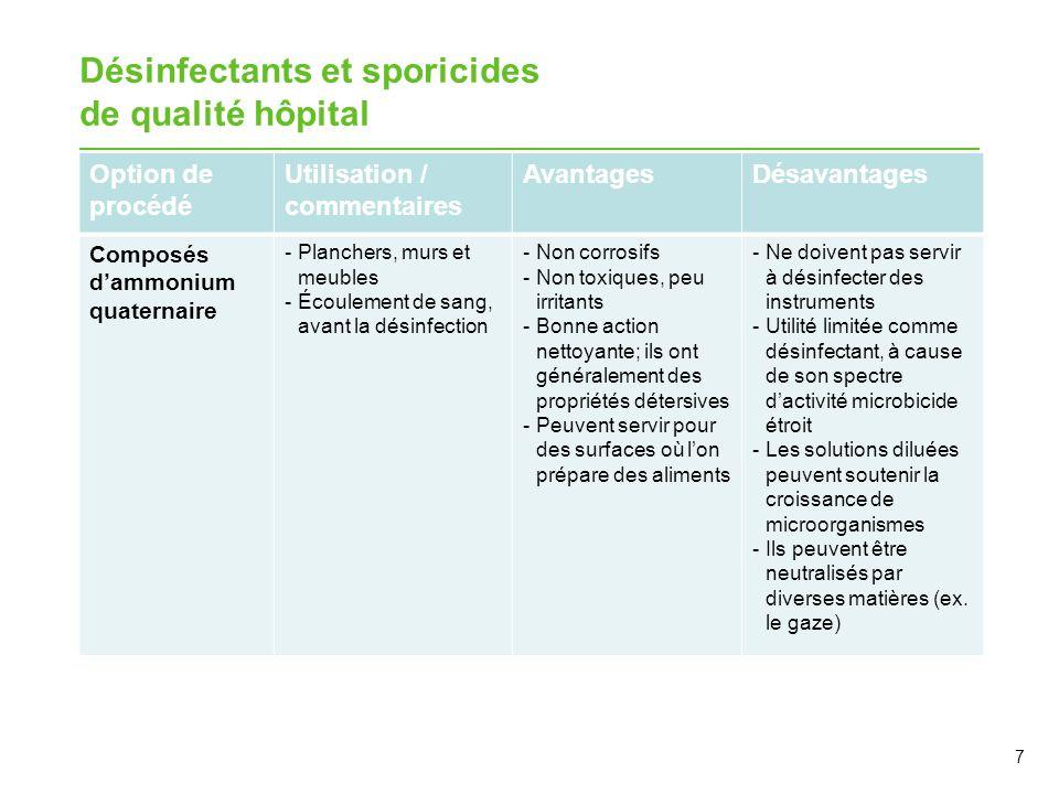 7 Désinfectants et sporicides de qualité hôpital Option de procédé Utilisation / commentaires AvantagesDésavantages Composés dammonium quaternaire -Pl