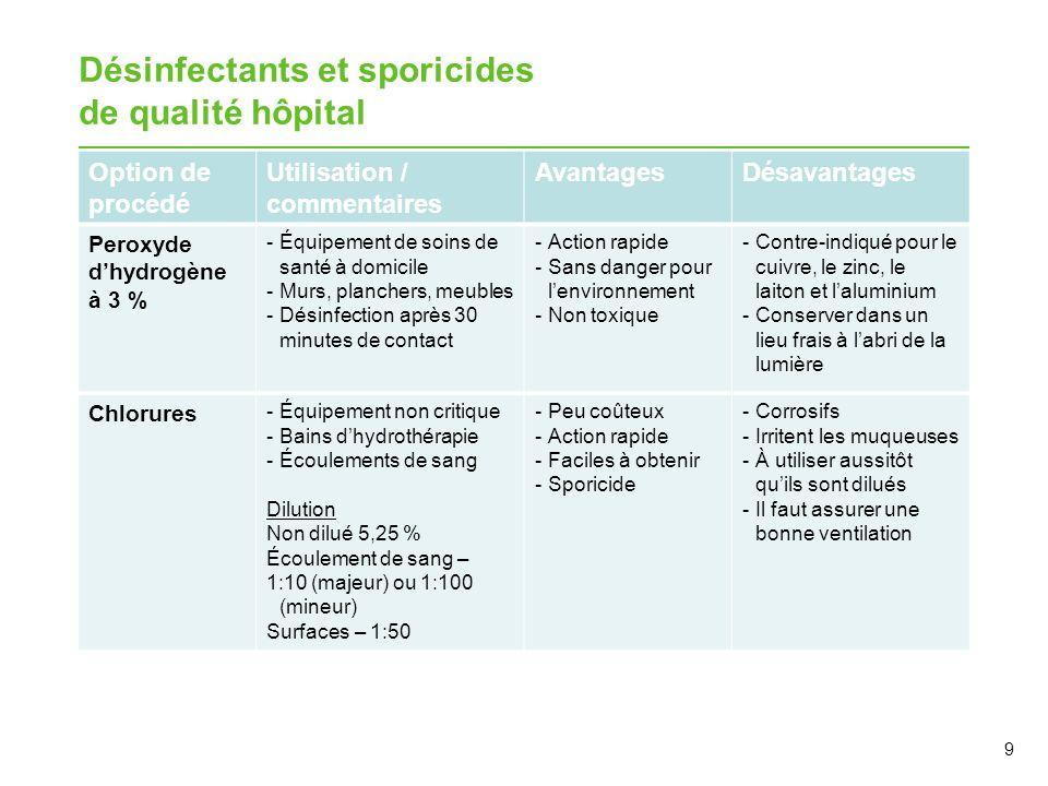 10 Désinfectants et sporicides de qualité hôpital Option de procédé Utilisation / commentaires AvantagesDésavantages Alcools (70 – 95 %) -Surfaces externes de léquipement (ex.
