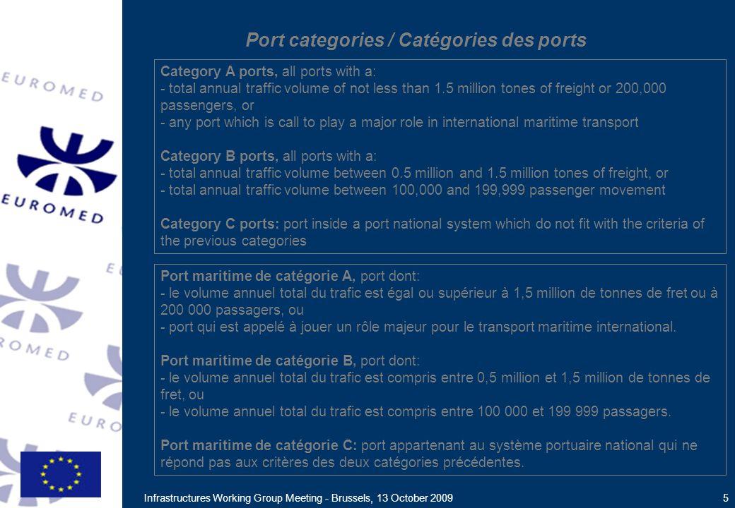 Infrastructures Working Group Meeting - Brussels, 13 October 2009 5 Port categories / Catégories des ports Port maritime de catégorie A, port dont: - le volume annuel total du trafic est égal ou supérieur à 1,5 million de tonnes de fret ou à 200 000 passagers, ou - port qui est appelé à jouer un rôle majeur pour le transport maritime international.