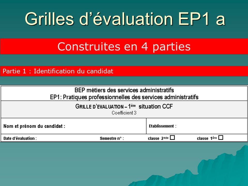 Partie 1 : Identification du candidat Construites en 4 parties