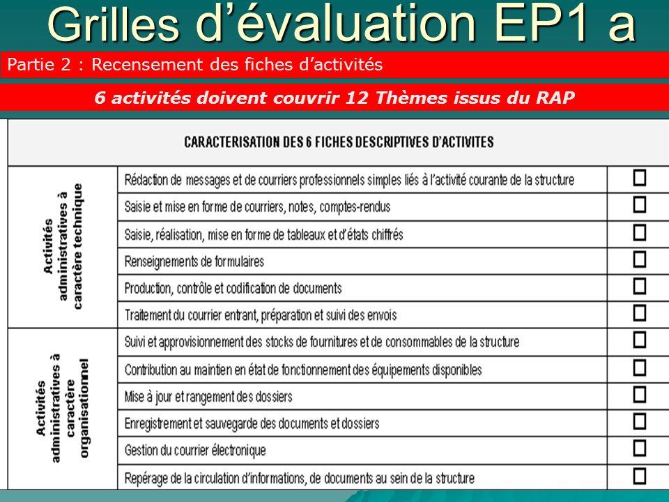 Partie 2 : Recensement des fiches dactivités 6 activités doivent couvrir 12 Thèmes issus du RAP Grilles dévaluation EP1 a
