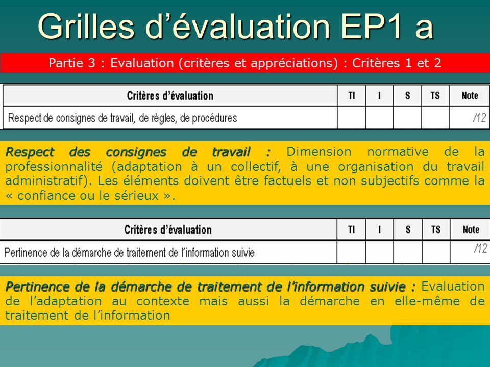 Partie 3 : Evaluation (critères et appréciations) : Critères 1 et 2 Respect des consignes de travail : Respect des consignes de travail : Dimension normative de la professionnalité (adaptation à un collectif, à une organisation du travail administratif).
