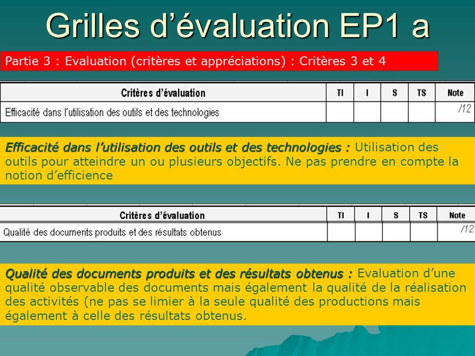 Partie 3 : Evaluation (critères et appréciations) : Critères 3 et 4 Efficacité dans lutilisation des outils et des technologies : Efficacité dans luti
