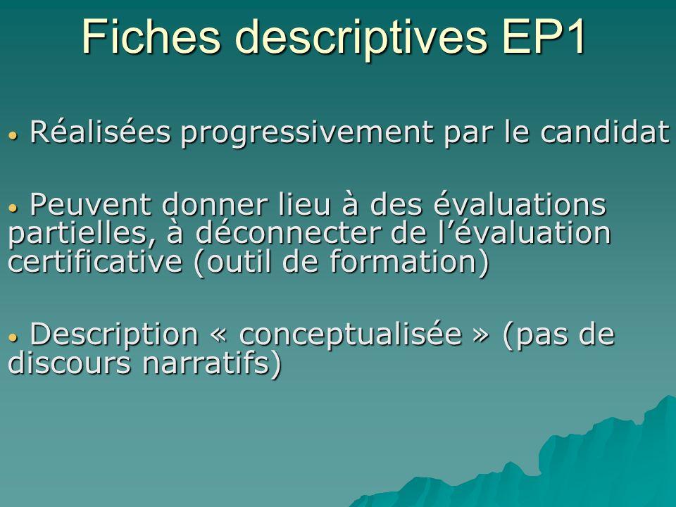 Fiches descriptives EP1 Réalisées progressivement par le candidat Réalisées progressivement par le candidat Peuvent donner lieu à des évaluations part