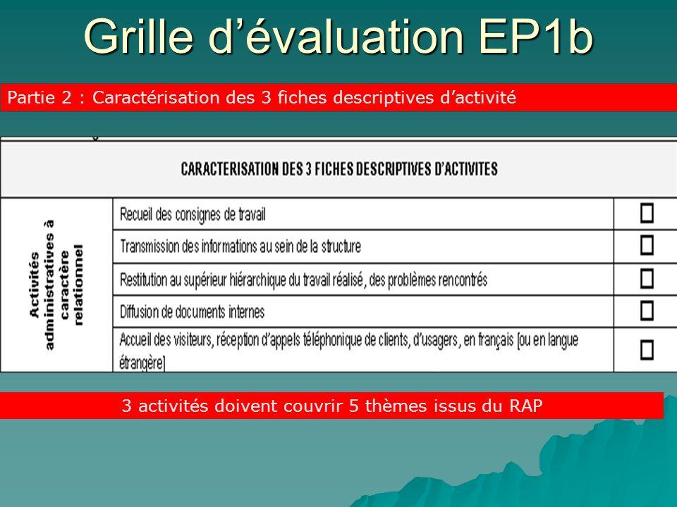 Partie 2 : Caractérisation des 3 fiches descriptives dactivité 3 activités doivent couvrir 5 thèmes issus du RAP