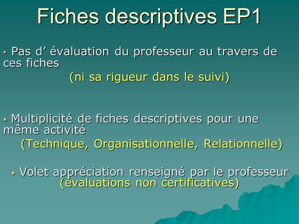 Fiches descriptives EP1 Pas d évaluation du professeur au travers de ces fiches Pas d évaluation du professeur au travers de ces fiches (ni sa rigueur