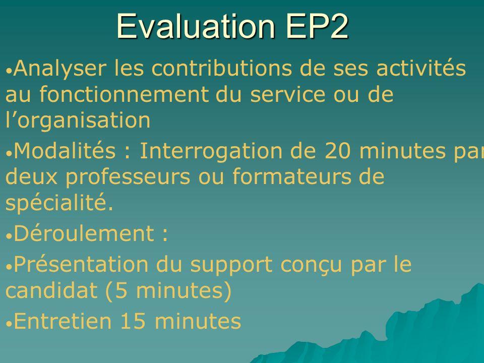 Analyser les contributions de ses activités au fonctionnement du service ou de lorganisation Modalités : Interrogation de 20 minutes par deux professeurs ou formateurs de spécialité.