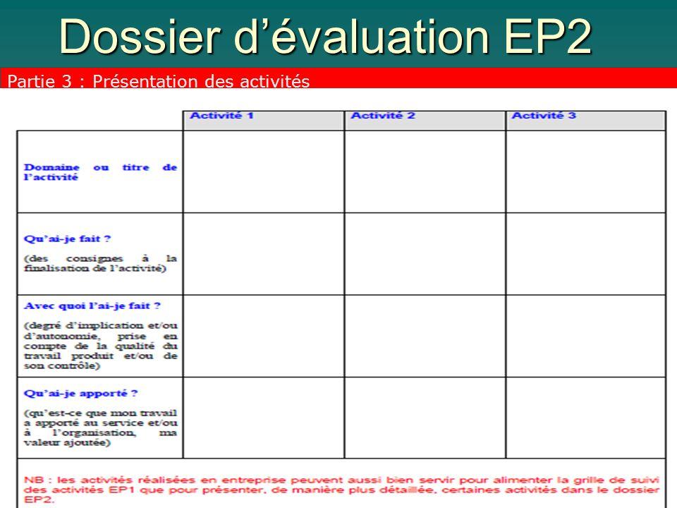 Dossier dévaluation EP2 Partie 3 : Présentation des activités