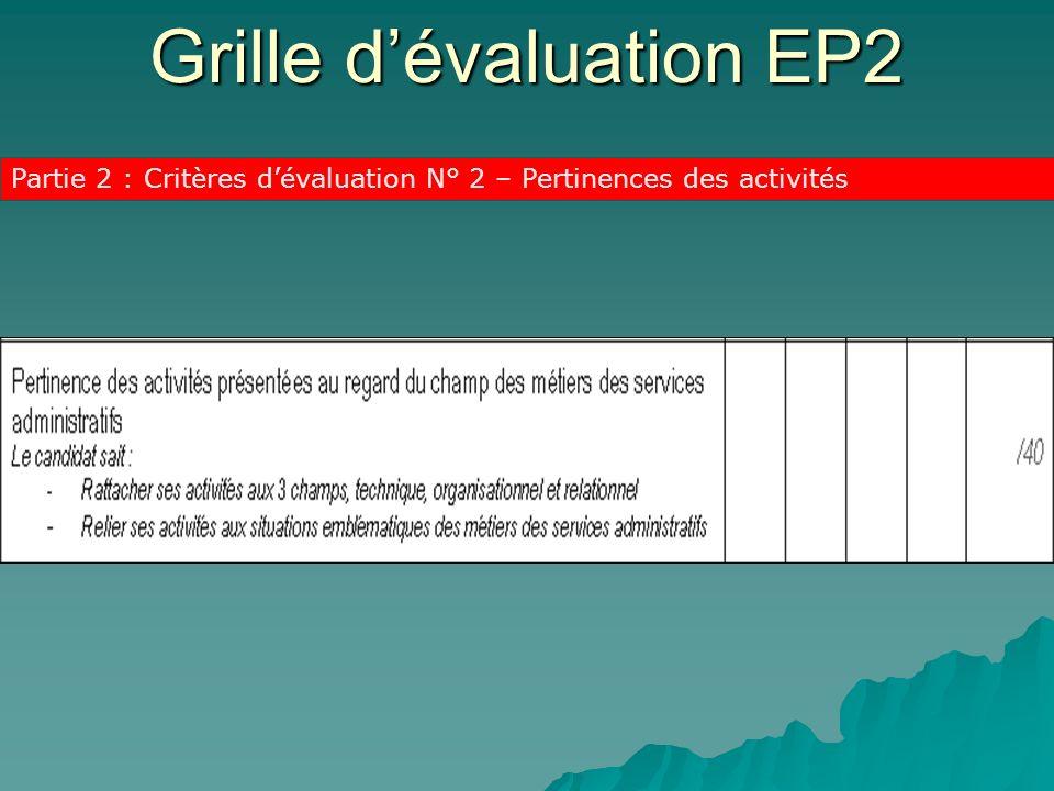 Grille dévaluation EP2 Partie 2 : Critères dévaluation N° 2 – Pertinences des activités