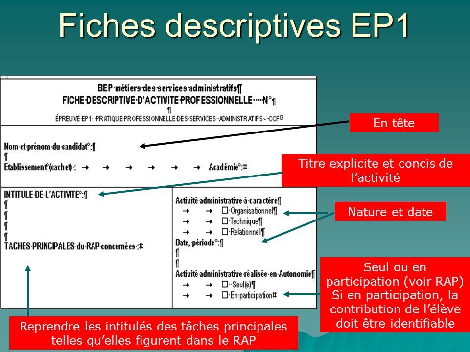 Fiches descriptives EP1 En tête Titre explicite et concis de lactivité Nature et date Seul ou en participation (voir RAP) Si en participation, la cont