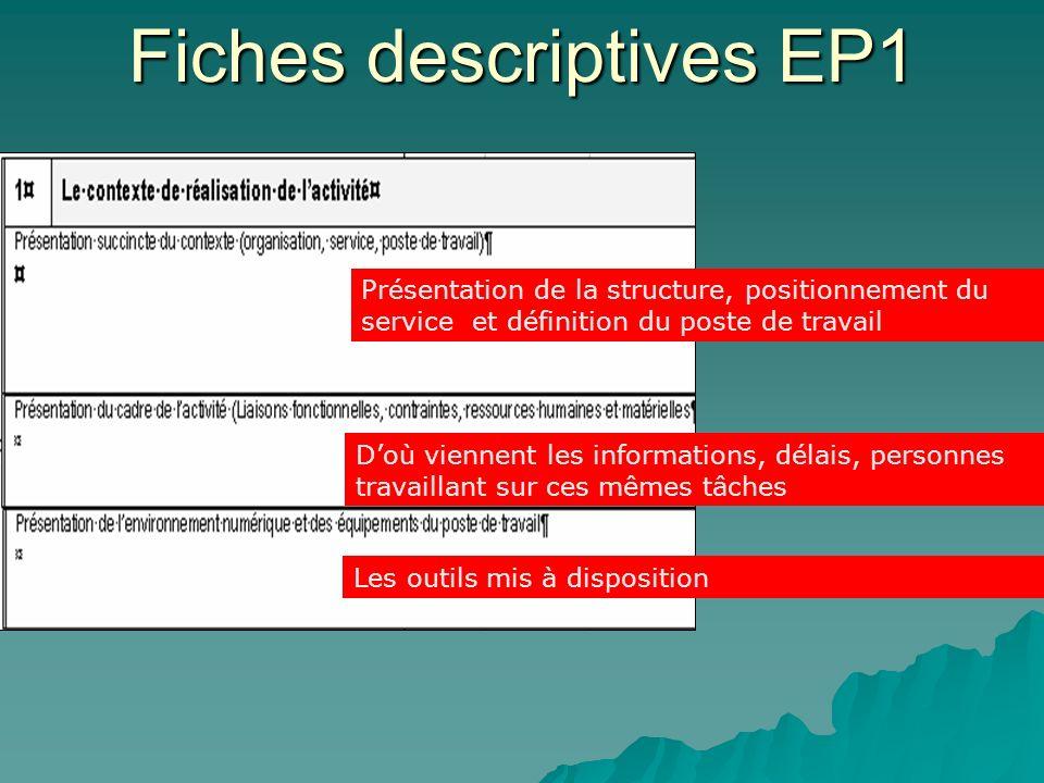 Fiches descriptives EP1 Présentation de la structure, positionnement du service et définition du poste de travail Doù viennent les informations, délai