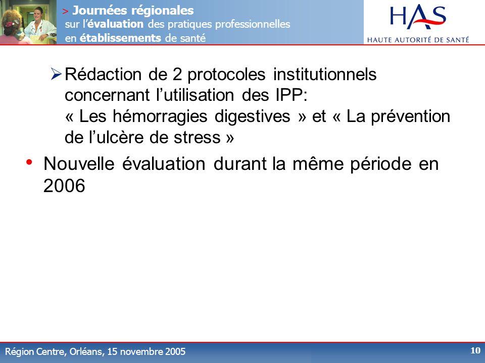 > Journées régionales sur lévaluation des pratiques professionnelles en établissements de santé Région Centre, Orléans, 15 novembre 2005 10 Rédaction de 2 protocoles institutionnels concernant lutilisation des IPP: « Les hémorragies digestives » et « La prévention de lulcère de stress » Nouvelle évaluation durant la même période en 2006