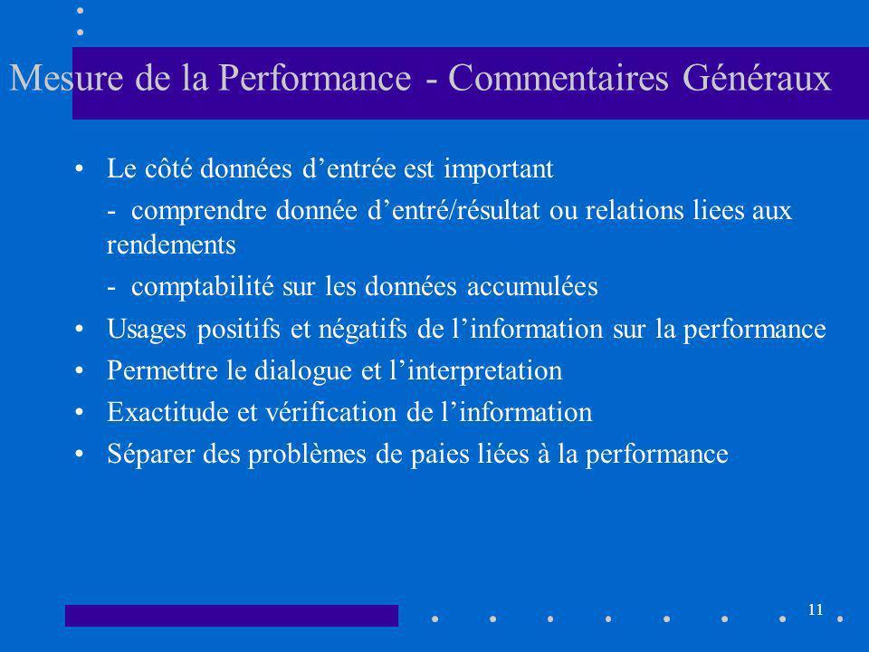 11 Mesure de la Performance - Commentaires Généraux Le côté données dentrée est important - comprendre donnée dentré/résultat ou relations liees aux rendements - comptabilité sur les données accumulées Usages positifs et négatifs de linformation sur la performance Permettre le dialogue et linterpretation Exactitude et vérification de linformation Séparer des problèmes de paies liées à la performance