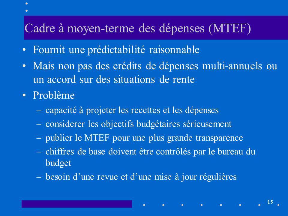 15 Cadre à moyen-terme des dépenses (MTEF) Fournit une prédictabilité raisonnable Mais non pas des crédits de dépenses multi-annuels ou un accord sur des situations de rente Problème –capacité à projeter les recettes et les dépenses –considerer les objectifs budgétaires sérieusement –publier le MTEF pour une plus grande transparence –chiffres de base doivent être contrôlés par le bureau du budget –besoin dune revue et dune mise à jour régulières