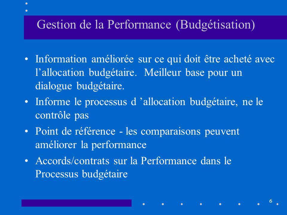 6 Gestion de la Performance (Budgétisation) Information améliorée sur ce qui doit être acheté avec lallocation budgétaire.