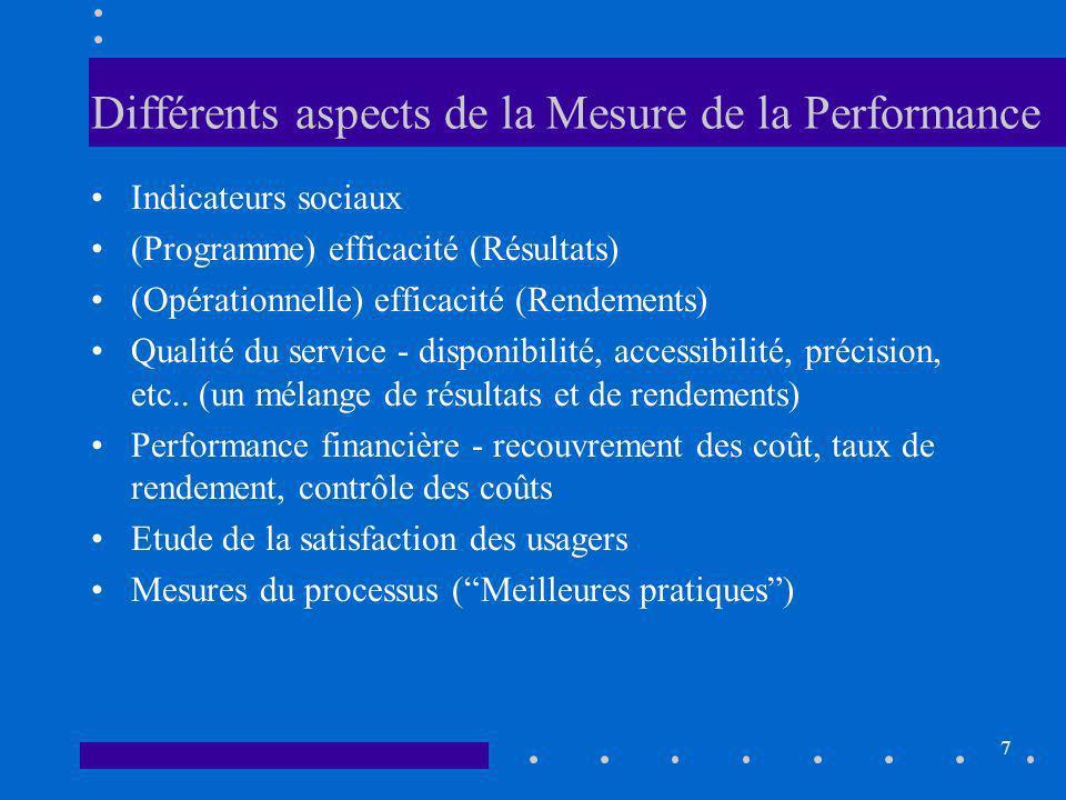 7 Différents aspects de la Mesure de la Performance Indicateurs sociaux (Programme) efficacité (Résultats) (Opérationnelle) efficacité (Rendements) Qualité du service - disponibilité, accessibilité, précision, etc..