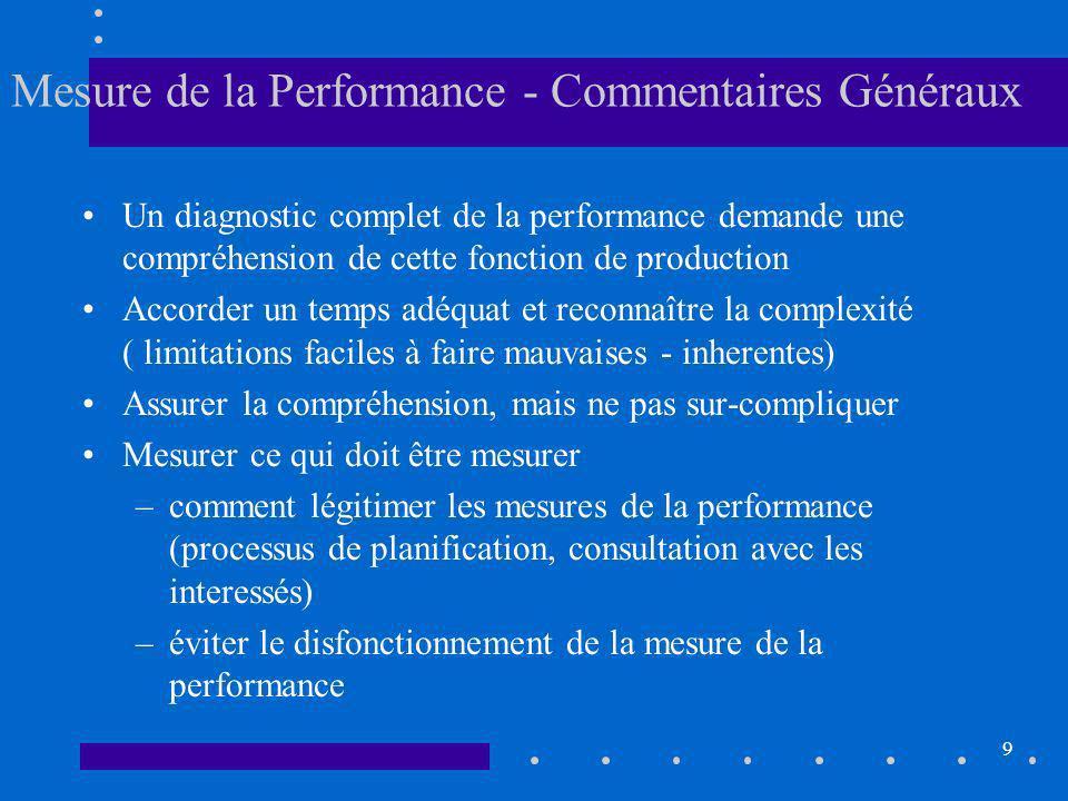 9 Mesure de la Performance - Commentaires Généraux Un diagnostic complet de la performance demande une compréhension de cette fonction de production Accorder un temps adéquat et reconnaître la complexité ( limitations faciles à faire mauvaises - inherentes) Assurer la compréhension, mais ne pas sur-compliquer Mesurer ce qui doit être mesurer –comment légitimer les mesures de la performance (processus de planification, consultation avec les interessés) –éviter le disfonctionnement de la mesure de la performance