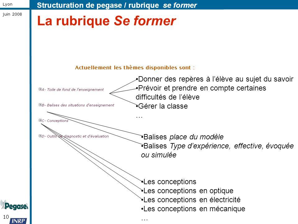 10 Lyon juin 2008 La rubrique Se former Structuration de pegase / rubrique se former Donner des repères à lélève au sujet du savoir Prévoir et prendre