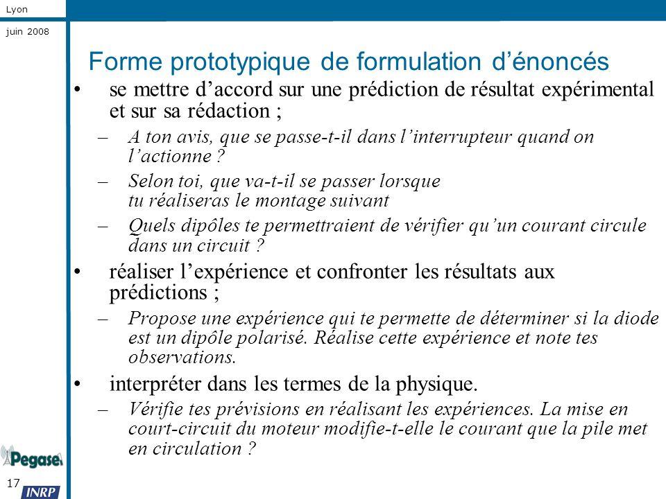 17 Lyon juin 2008 Forme prototypique de formulation dénoncés se mettre daccord sur une prédiction de résultat expérimental et sur sa rédaction ; –A ton avis, que se passe-t-il dans linterrupteur quand on lactionne .
