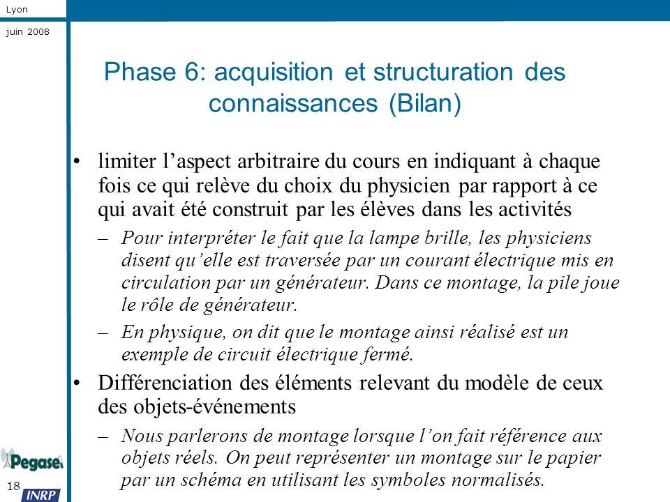 18 Lyon juin 2008 Phase 6: acquisition et structuration des connaissances (Bilan) limiter laspect arbitraire du cours en indiquant à chaque fois ce qu