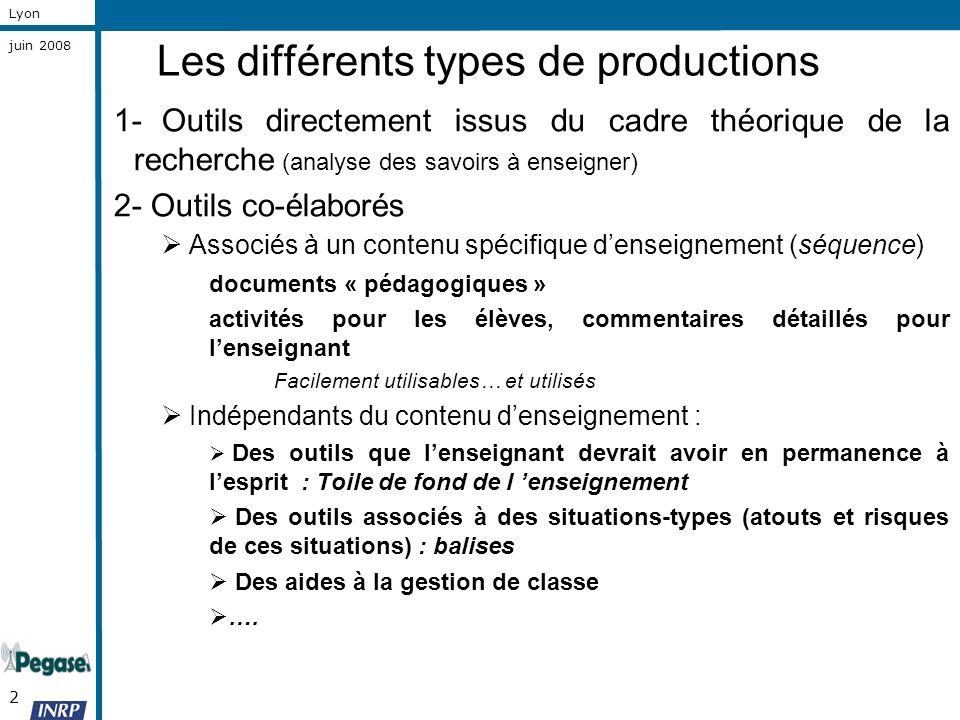 2 Lyon juin 2008 Les différents types de productions 1- Outils directement issus du cadre théorique de la recherche (analyse des savoirs à enseigner)