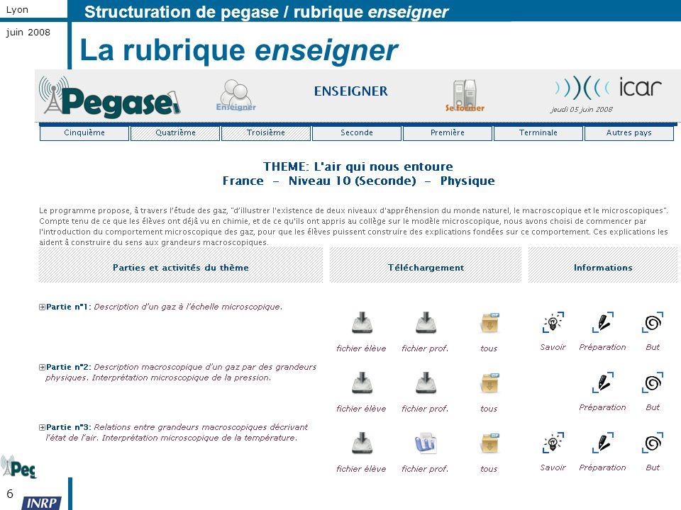 6 Lyon juin 2008 La rubrique enseigner Structuration de pegase / rubrique enseigner