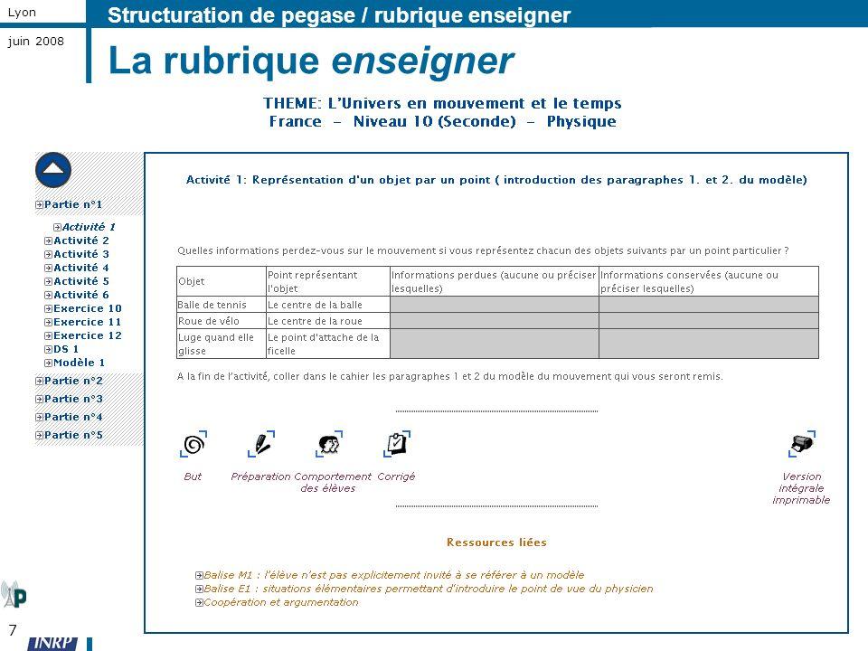 7 Lyon juin 2008 La rubrique enseigner Structuration de pegase / rubrique enseigner Pour chaque partie (ou chapitre) :