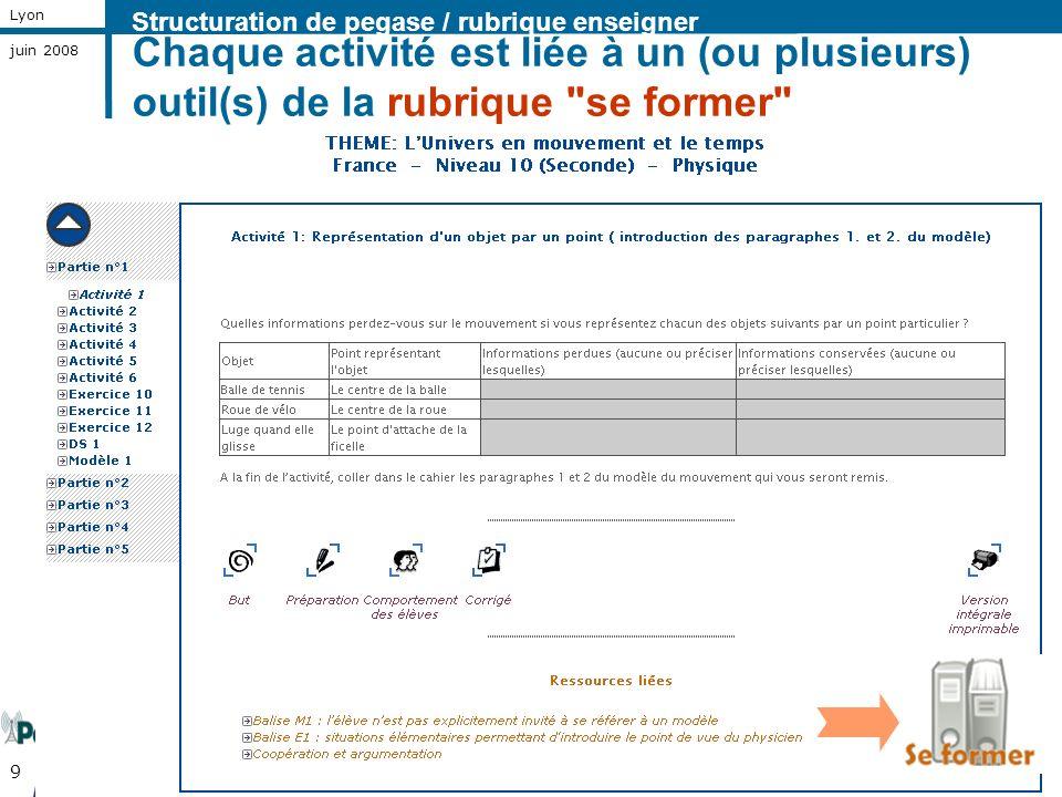 9 Lyon juin 2008 Chaque activité est liée à un (ou plusieurs) outil(s) de la rubrique se former Structuration de pegase / rubrique enseigner